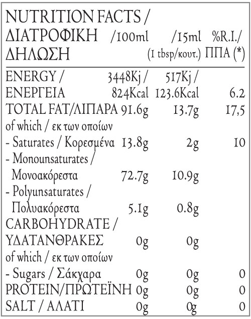 Nutritional Facts ekstra partheno elaiolado boiotias